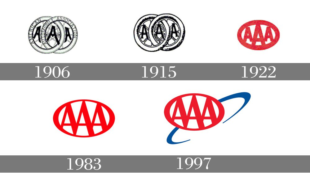 Meaning AAA logo and symbol | history and evolution