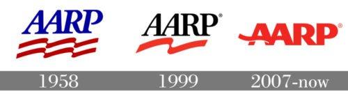 AARP logo history