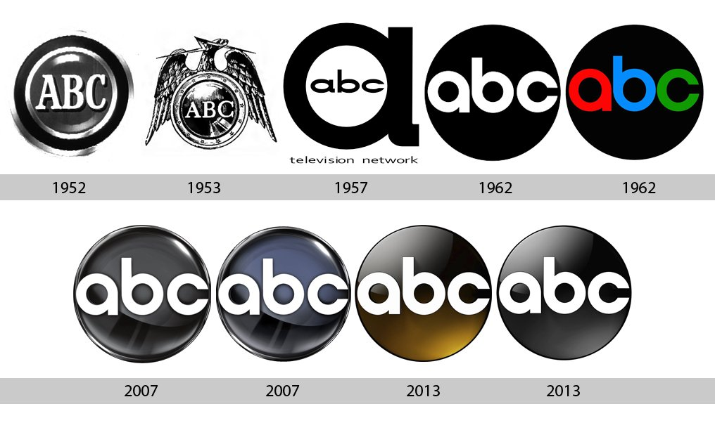 abc logo abc symbol meaning history and evolution