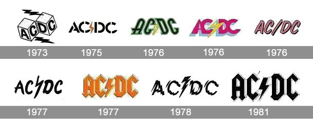Famous Car Brands >> AC/DC Logo, AC/DC Symbol Meaning, History and Evolution