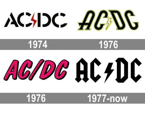 ACDC Logo history