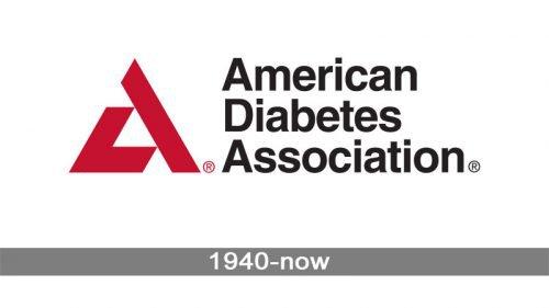 ADA logo history