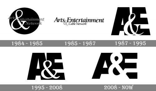 A&E Logo history