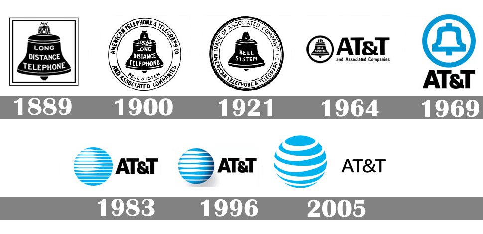 Different Car Logos >> AT&T Logo, AT&T Symbol Meaning, History and Evolution