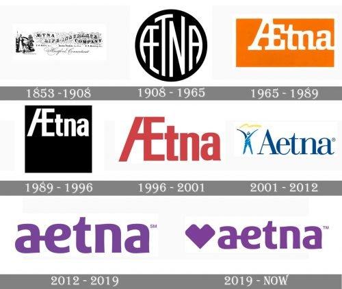 Aetna Logo history
