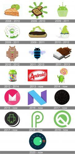 Android Version Logo history