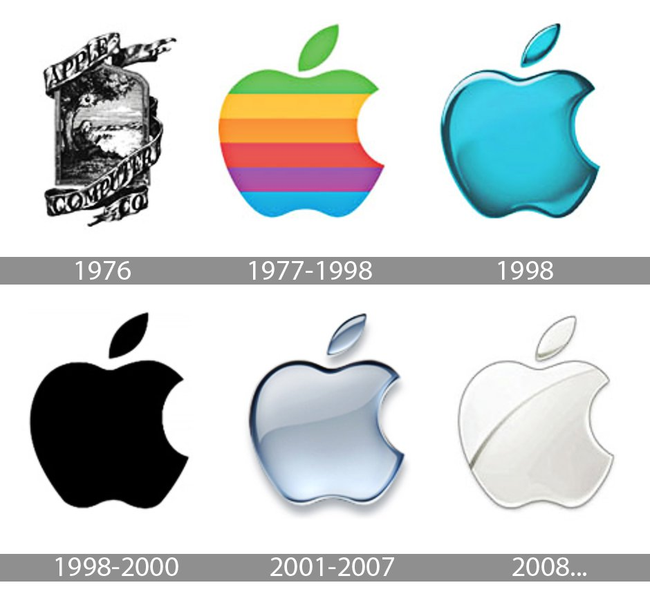 apple logo apple symbol meaning history and evolution