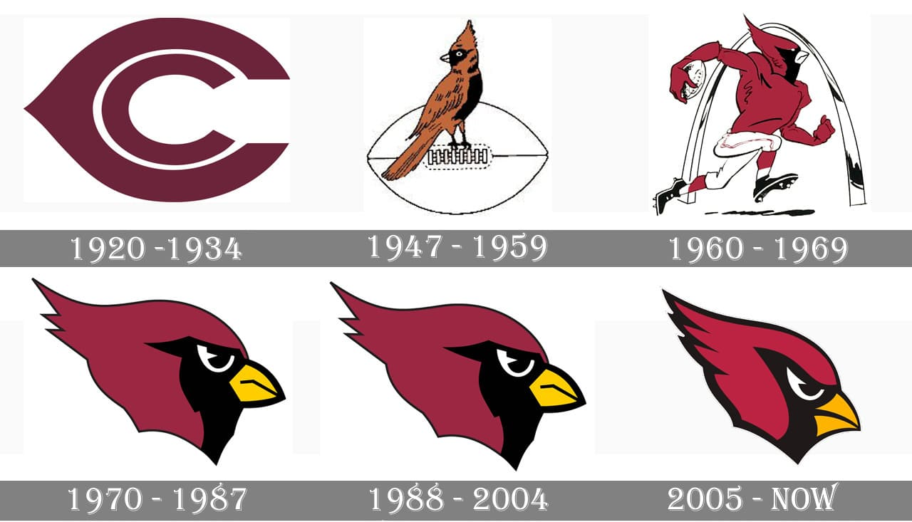 Arizona Cardinals Logo History