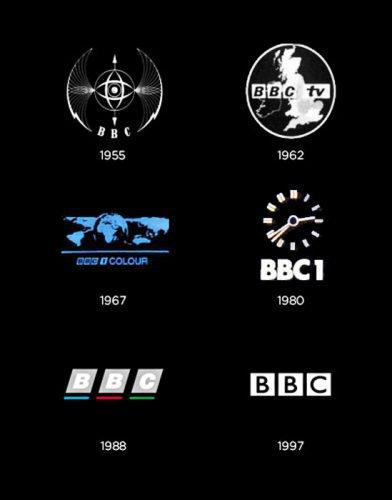 bbc logo history