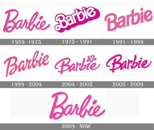Barbie Logo history
