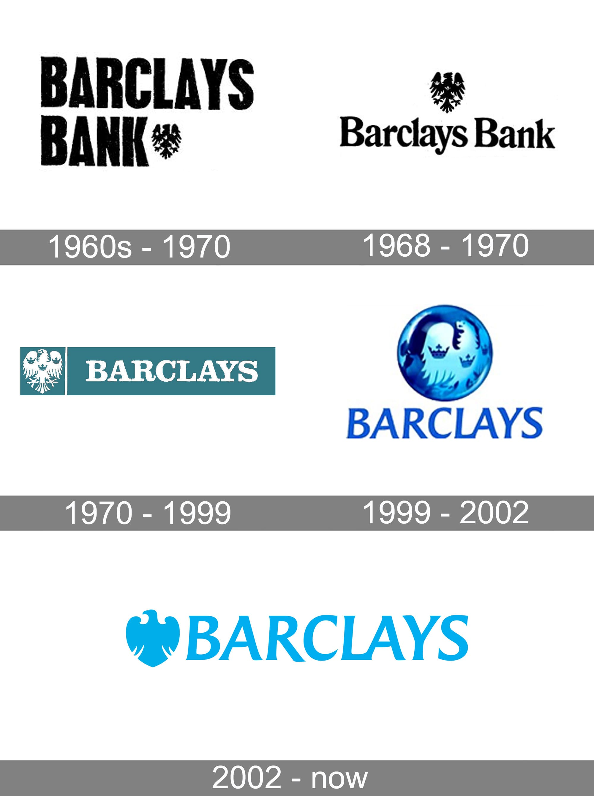 Meaning Barclays logo and symbol | history and evolution