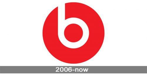 Beats Logo history