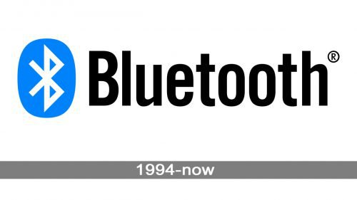 Bluetooth logo history