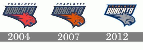 Bobcats Logo history