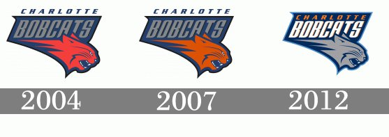 Bobcats Logo Bobcats Symbol Meaning History And Evolution