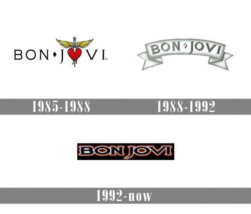 Bon Jovi Logo history