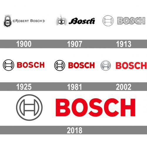 Bosch Logo history