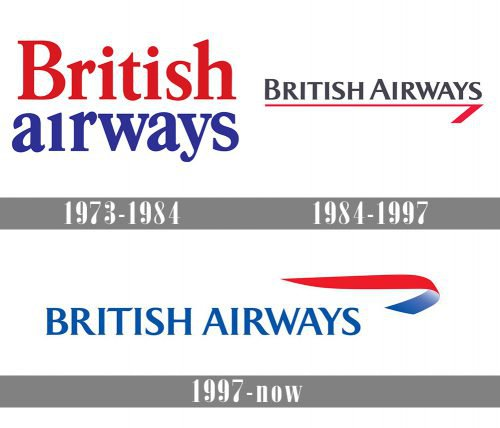 British Airways Logo history