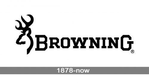 Browning logo history