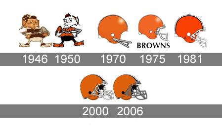 Browns Logo history