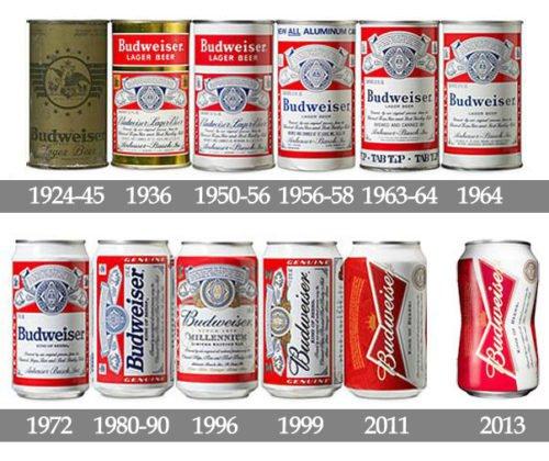 Budweiser Logo History