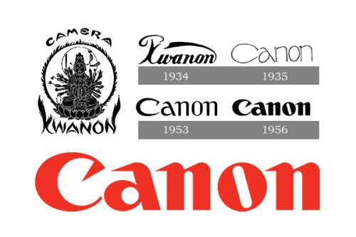 canon logo history