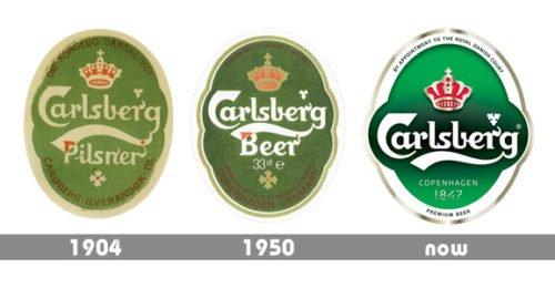Carlsberg logo history