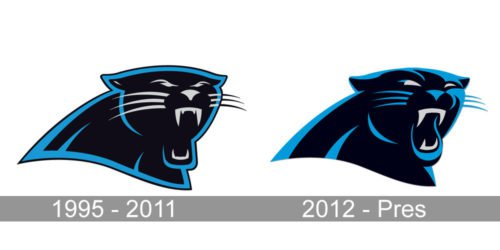 Carolina Panthers Logo History