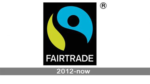 Fairtrade Logo history