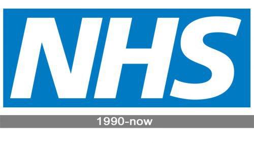 NHS Logo history