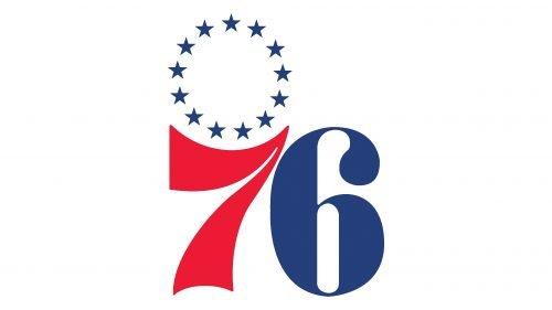 Philadelphia 76ers Logo 1963