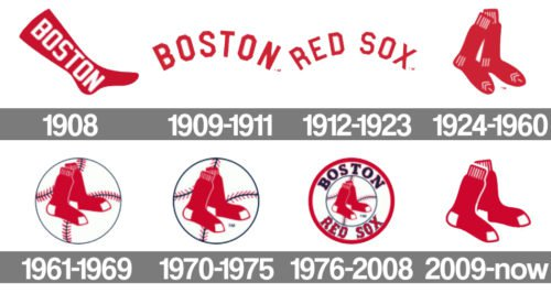 Red Sox logo history