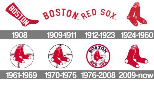 Red Sox logo history