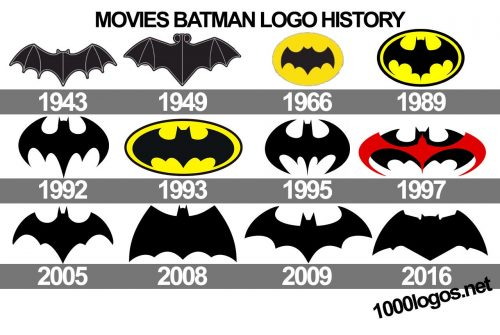 Symbol evolution movies