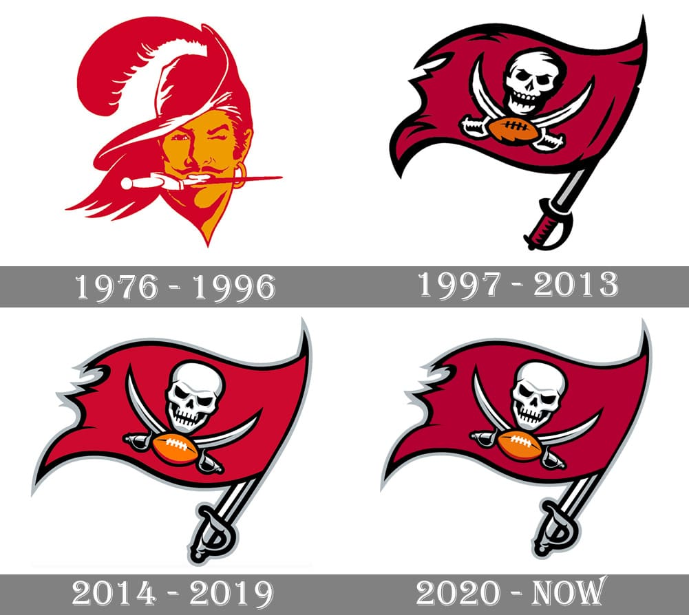 The 1997-2013 logo featured a purple flag with the classic skull and swords  and a football. The present-day Buccaneers logo one is pretty much the same  ... a623ef8f2bc