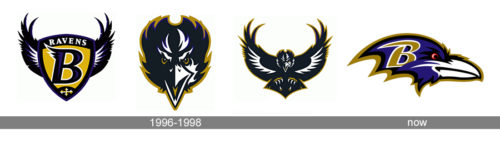 logo Baltimore ravens history