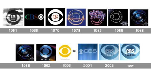 CBS Logo History