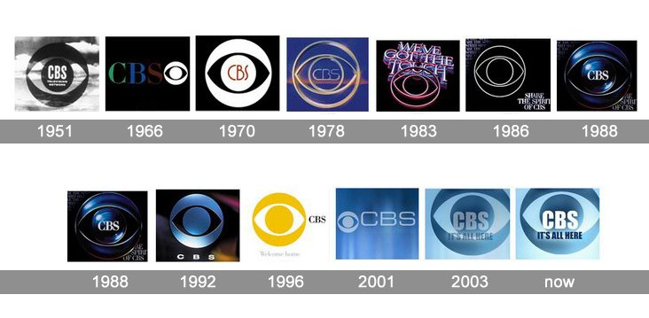 meaning cbs logo and symbol history and evolution