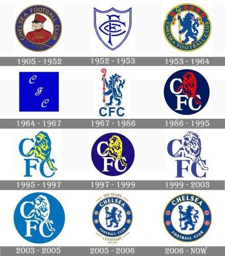 Chelsea Logo histоry