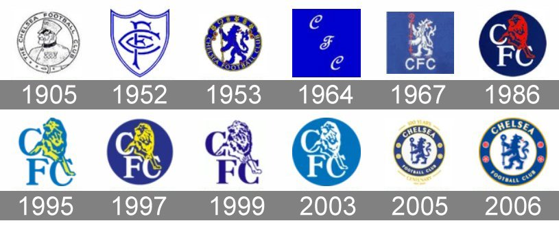 chelsea logo chelsea symbol meaning history and evolution