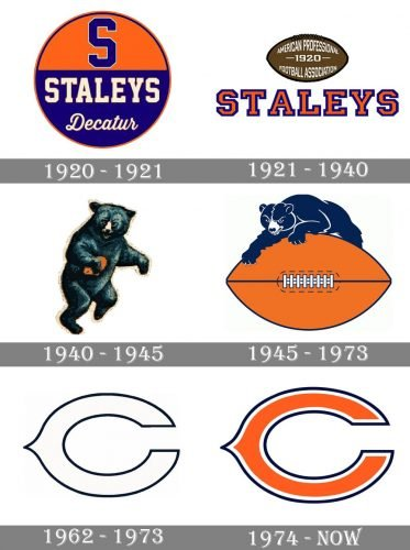 Chicago bears Logo history