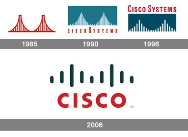 cisco logo history
