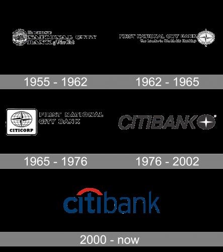 Citibank Logo history