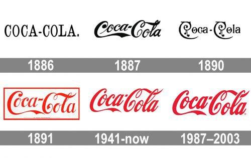 Coca-Cola logo history