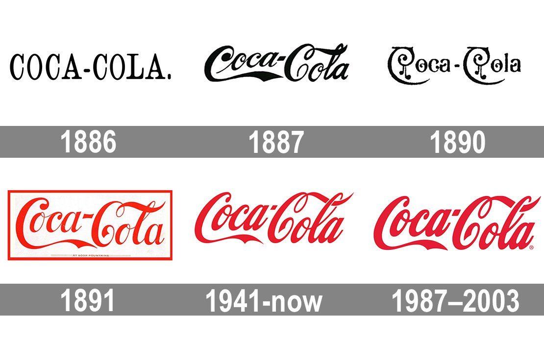 Coca-Cola logo and symbol, meaning, history, PNG