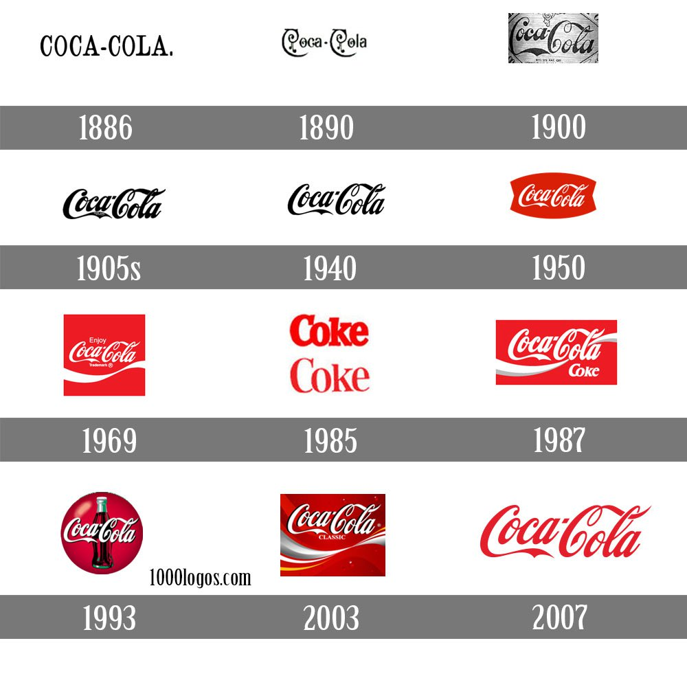 cocacola logo cocacola symbol meaning history and