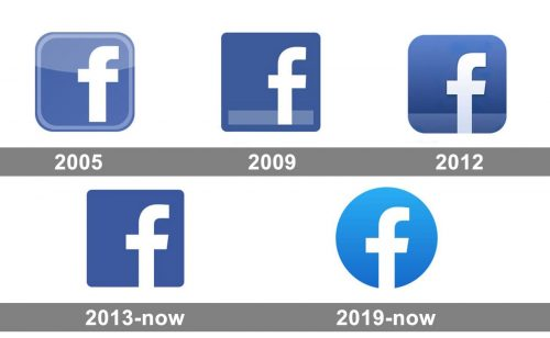 Facebook icon logo history