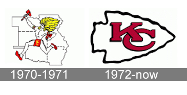 logo Chiefs History