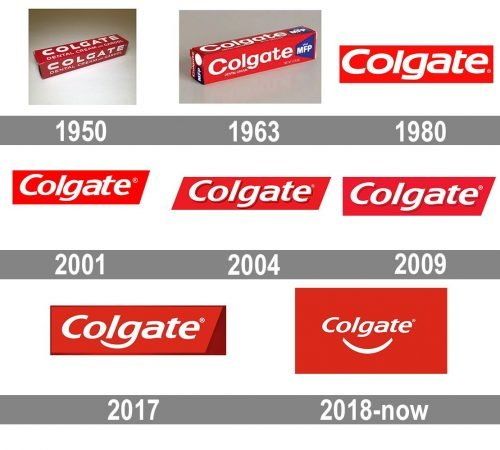 Colgate logo history