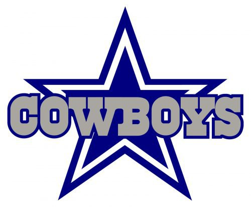 Font Dallas Cowboys Logo